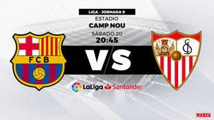 Barcelona vs Sevilla: alineaciones probables