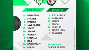Once titular del Betis