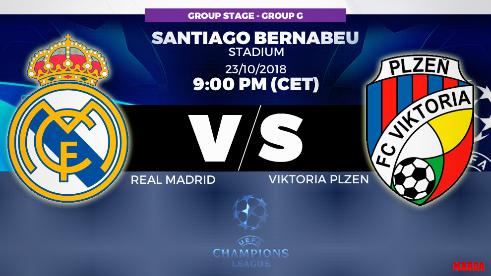 Real Madrid vs Viktoria Plzen: No messing around with the Champions...