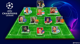 A Champions League Xl of players that have 'disappeared'