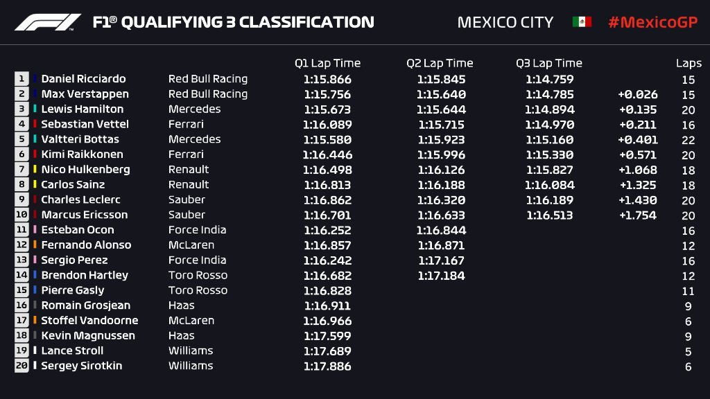 Gran Premio de México 2018 15406679295909