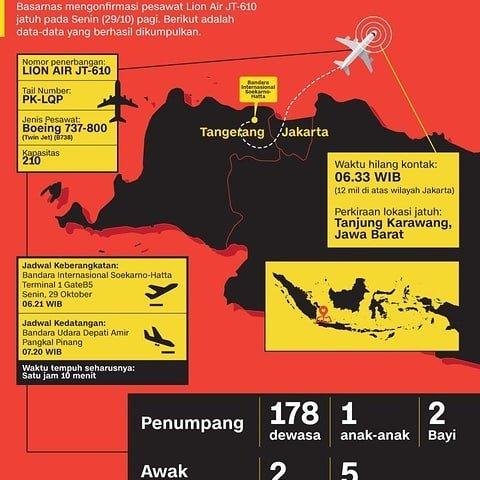 Desaparece avión de pasajeros en Indonesia