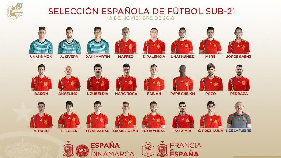Lista de convocados de la Selección Española Sub-21.