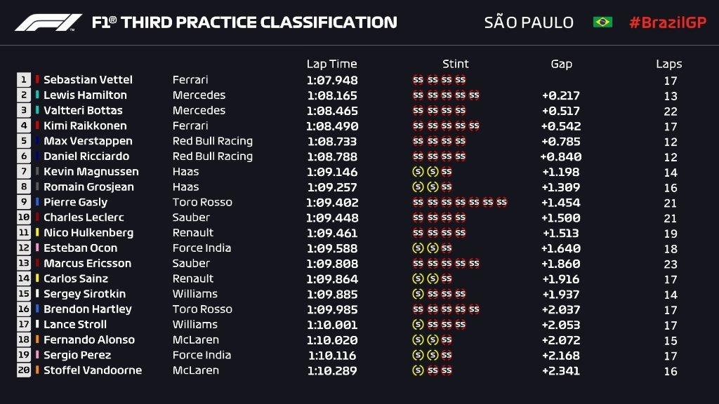 Gran Premio de Brasil 2018 15418624729663
