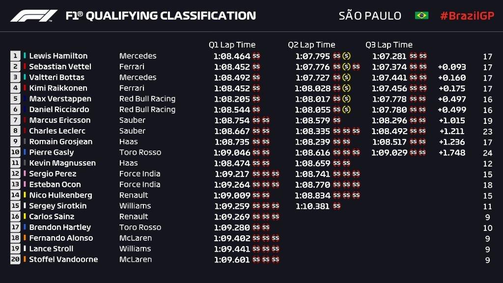 Gran Premio de Brasil 2018 15418743568001