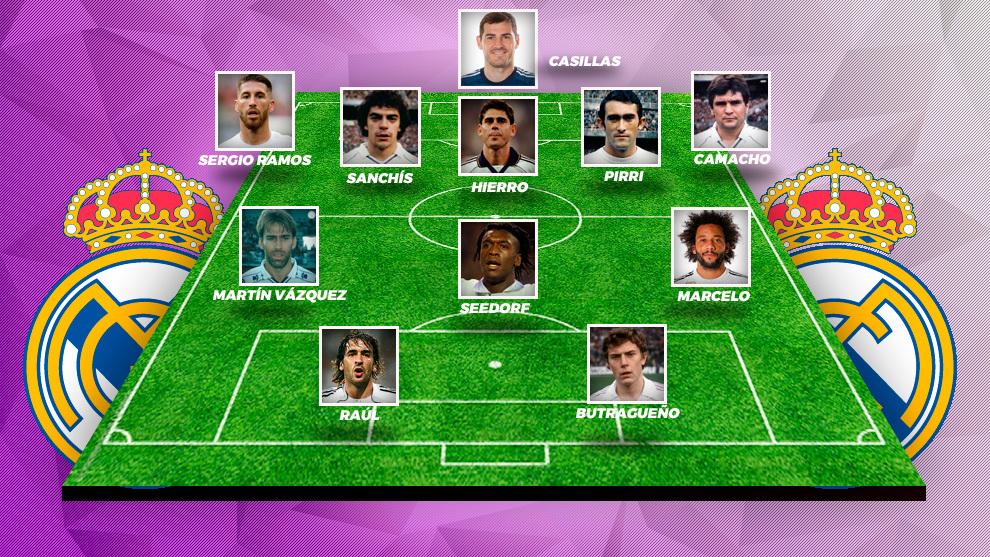 Casillas, Raul, Ramos, Marcelo, Sanchis, Hierro...
