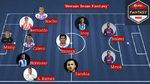 Alineaciones probables para la jornada 13 de LaLiga Santander