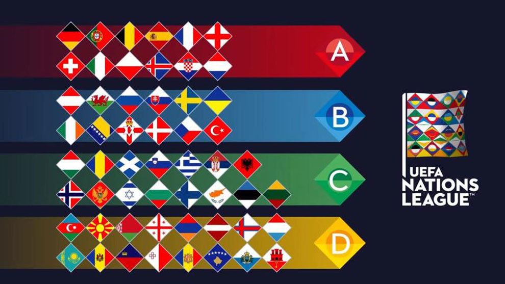 Calendario Uefa Nations League.International Football Uefa Nations League Summary Who S Going Up