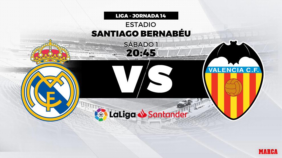 Liga Santander 2018 19 Real Madrid Vs Valencia Horario Y Dónde Ver