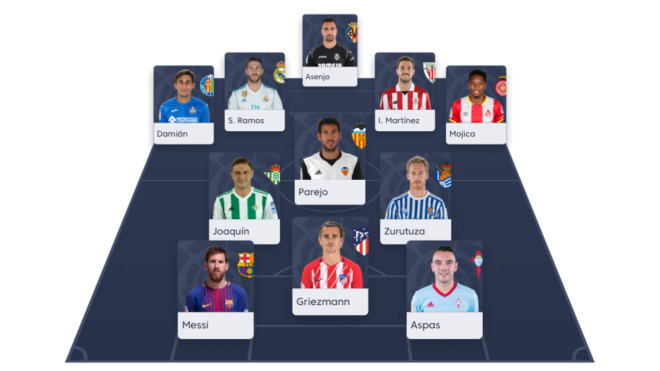 Probable line-ups for round 15 of LaLiga Santander