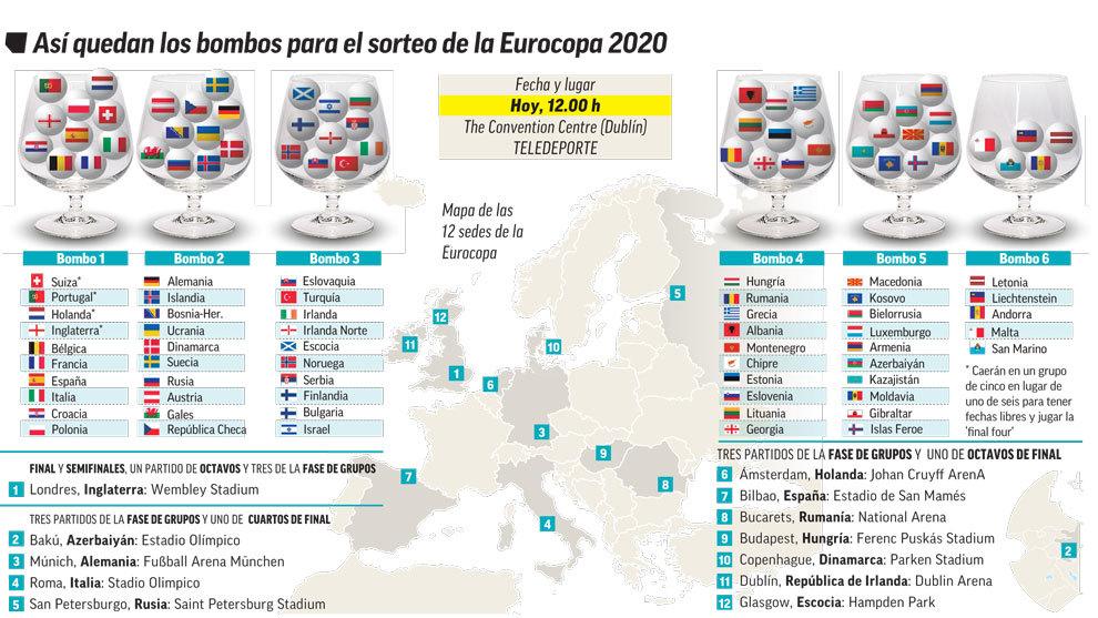 Mundial Rusia 2020 Calendario.Eurocopa 2020 Empieza La Eurocopa 2020 Marca Com