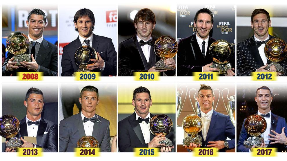 Ganadores del Balón de Oro de los últimos diez años