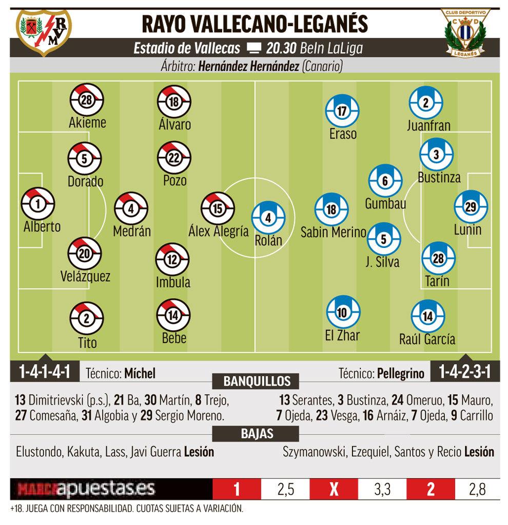 Испанские СМИ прогнозируют выход Лунина в основе Леганеса на матч Кубка Испании - изображение 1