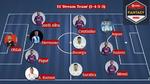 Alineaciones probables para la jornada 16 de LaLiga Santander