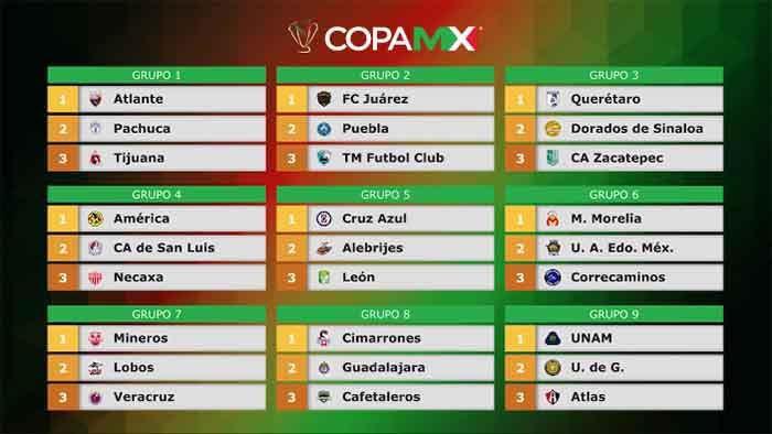 Copa MX  Definen los grupos de la Copa MX para el Clausura 2019 ... 8ea99af51b93b