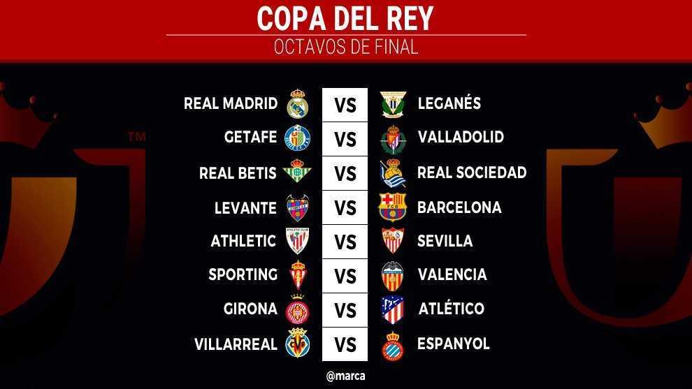 Sorteo Copa del Rey: Real Madrid-Leganés y Levante-Barcelona ...