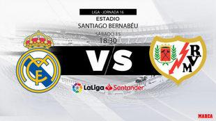 Real Madrid - Rayo Vallecano: horario y dónde ver hoy en directo por...