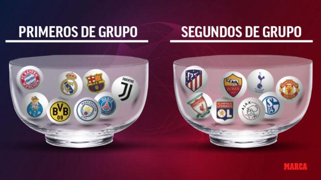 Bombos del Sorteo de Champions 2018 - 2019