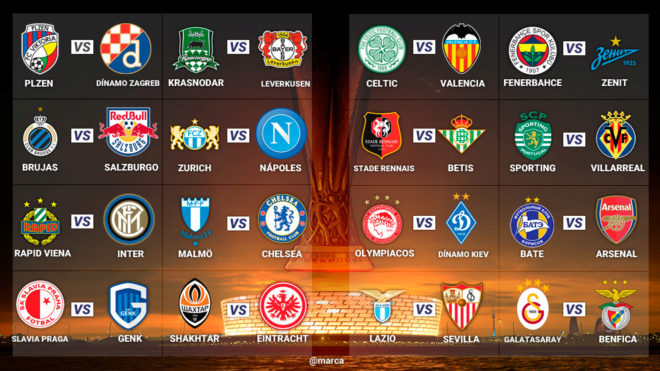 Europa League draw: Chelsea schedule trip to Sweden in last 32