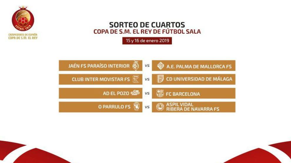 Fútbol Sala: ElPozo vs Barça, eliminatoria estrella en los cuartos ...