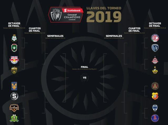 Calendario Final 2019.Concachampions 2019 Listo El Calendario De Los Octavos De