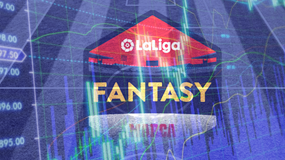 El mercado Fantasy se renueva a diario con doce jugadores.
