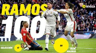 Montaje MARCA de los goles de Sergio Ramos