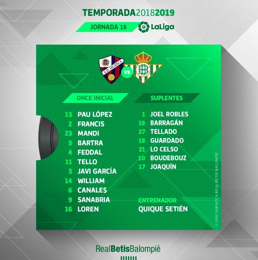 072db5f00 Huesca vs Betis  resumen