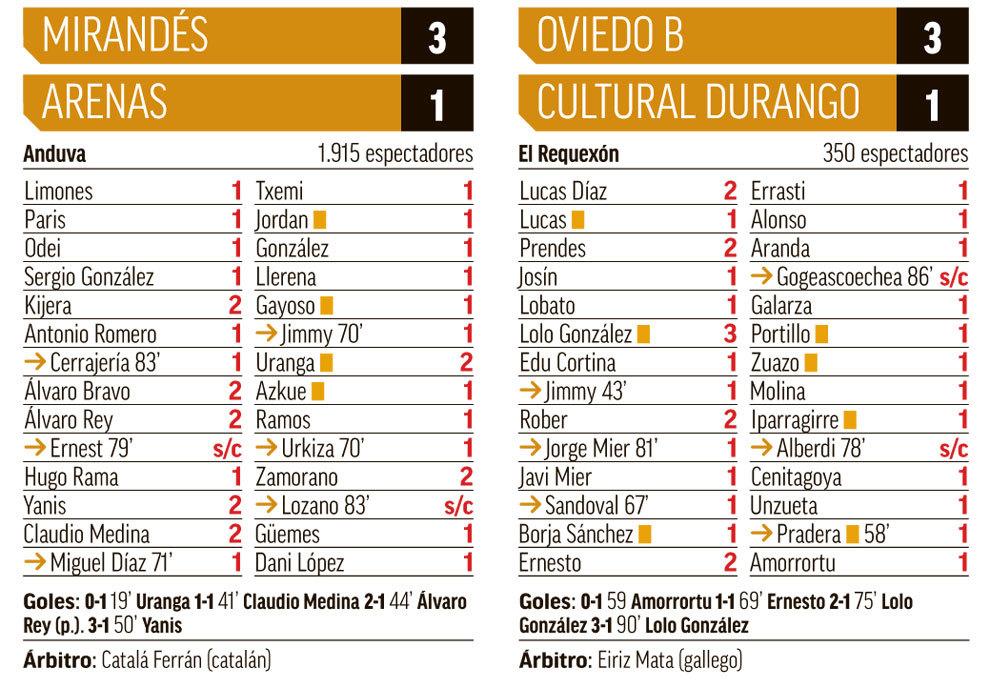 El Mirandés no cede en Anduva y logra su cuarto triunfo consecutivo ...