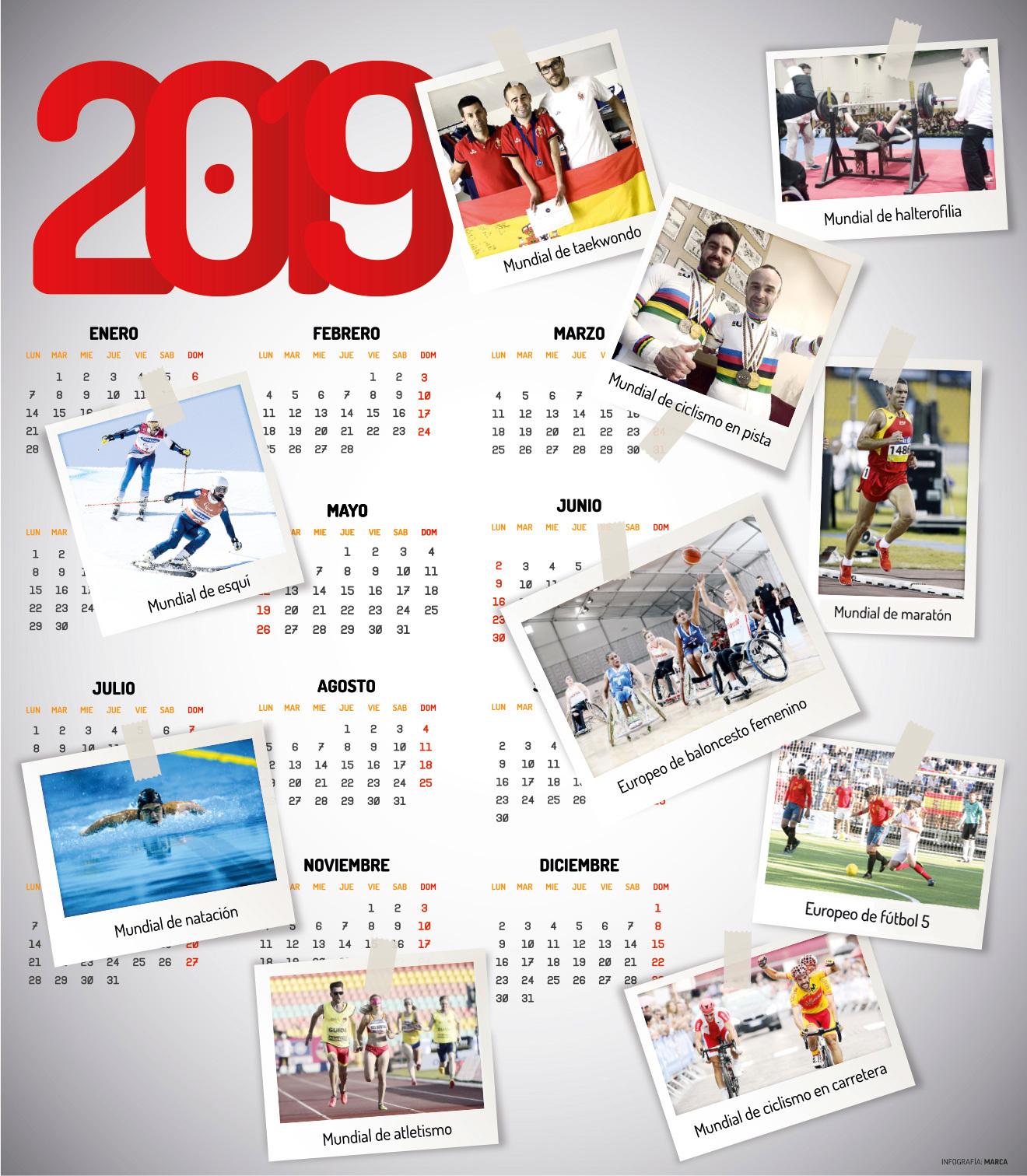Marca Calendario.Calendario De Los Eventos Paralimpicos De 2019 Marca Com