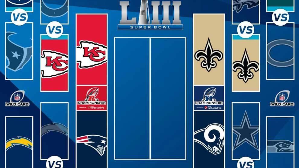 Chiefs, Patriots, Saints y Rams, 'semifinalistas' de la Super Bowl LIII