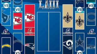 Kansas City Chiefs y New England Patriots jugarán la final de la...