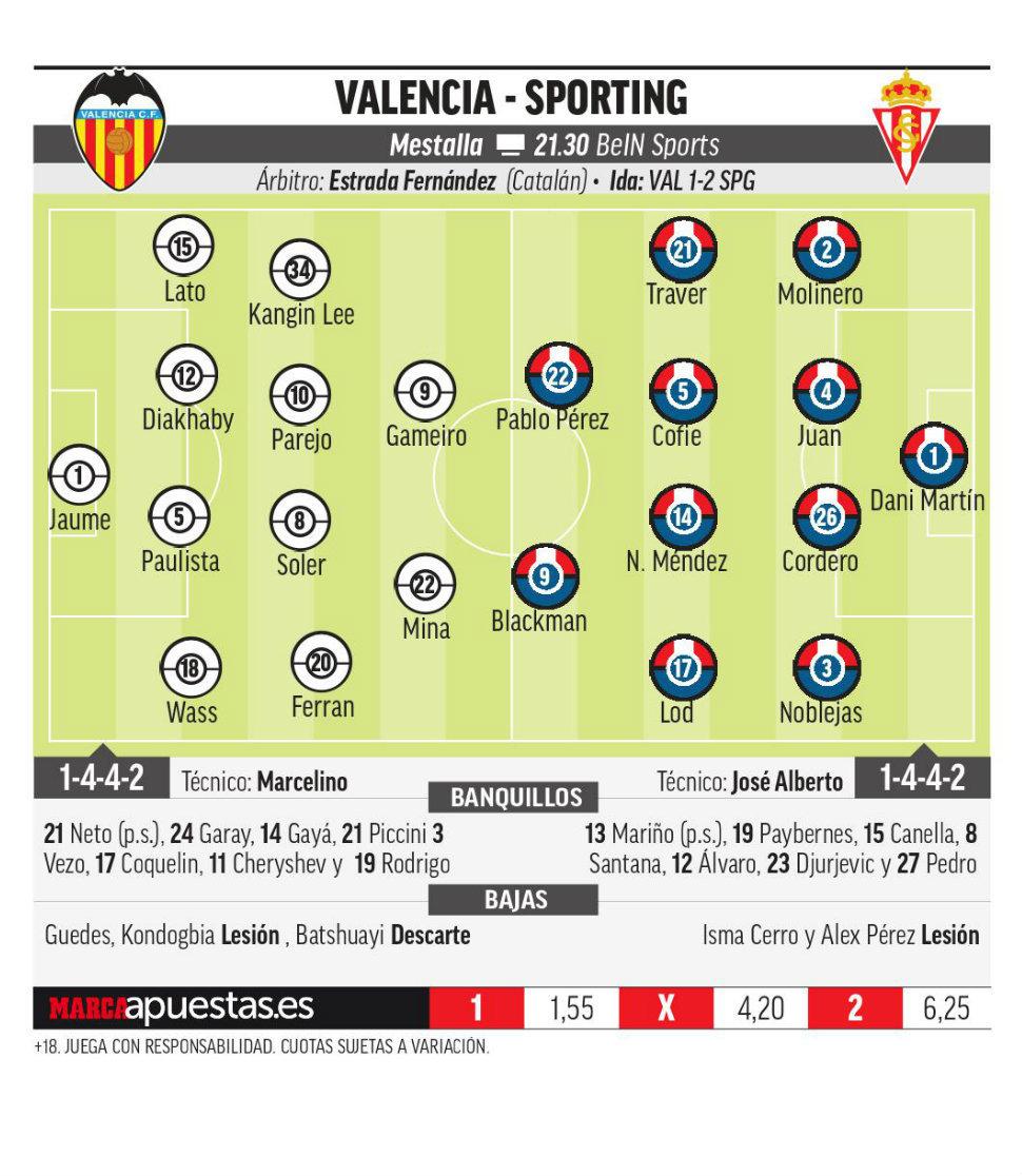 El Valencia supera la eliminatoria tras una gran segunda parte (3-0)