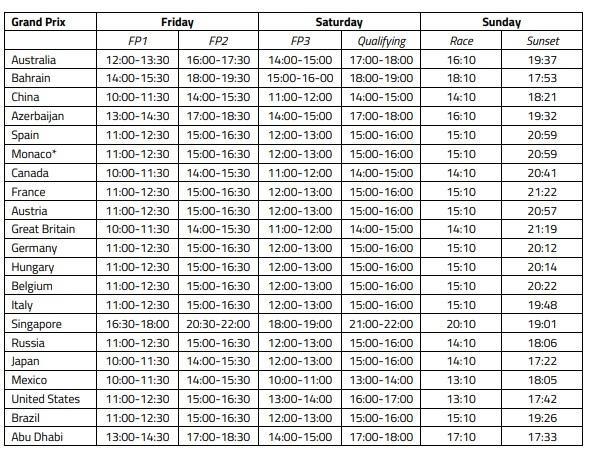 Calendario Formula 1 2020 Horarios.Formula 1 2019 La Fia Publica Los Horarios Oficiales De Todas Las