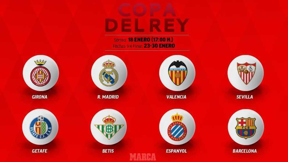 Copa del Rey: Sorteo de Copa: Los grandes sin el Atlético y ...