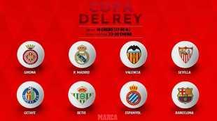 Los ocho equipos que entrarán en el sorteo de Copa del Rey