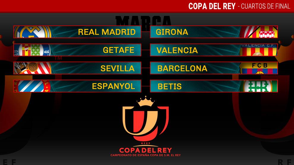 Copa del Rey: Sorteo de cuartos de la Copa: Real Madrid ...