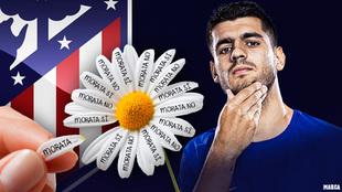 Álvaro Morata podría ser jugador del Real Madrid