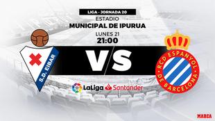 Eibar - Espanyol, hoy lunes 21 de enero a las 21:00 horas.