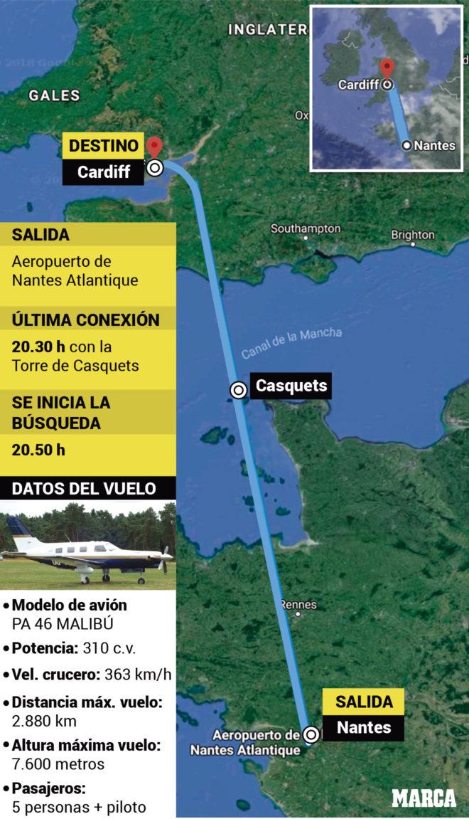 Trayectoria del avión desaparecido en el que viajaba Emiliano Sala...