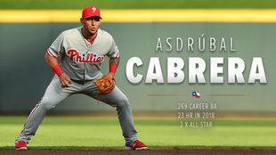 Cabrera defenderá la franela de la novena texana