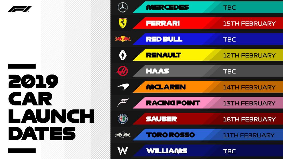 Calendario Formula1.Formula 1 2019 Solo Falta Por Saber Cuando Se Presentan Mercedes