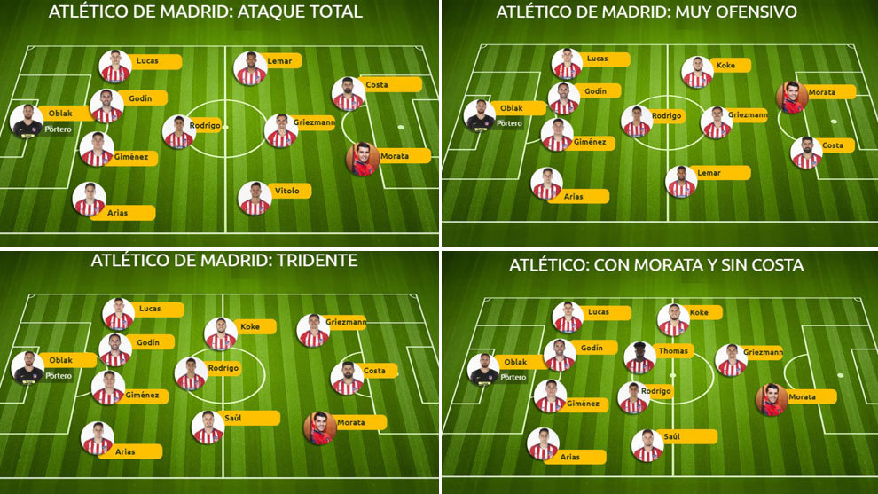 Real Madrid Formation Vs Atletico Madrid