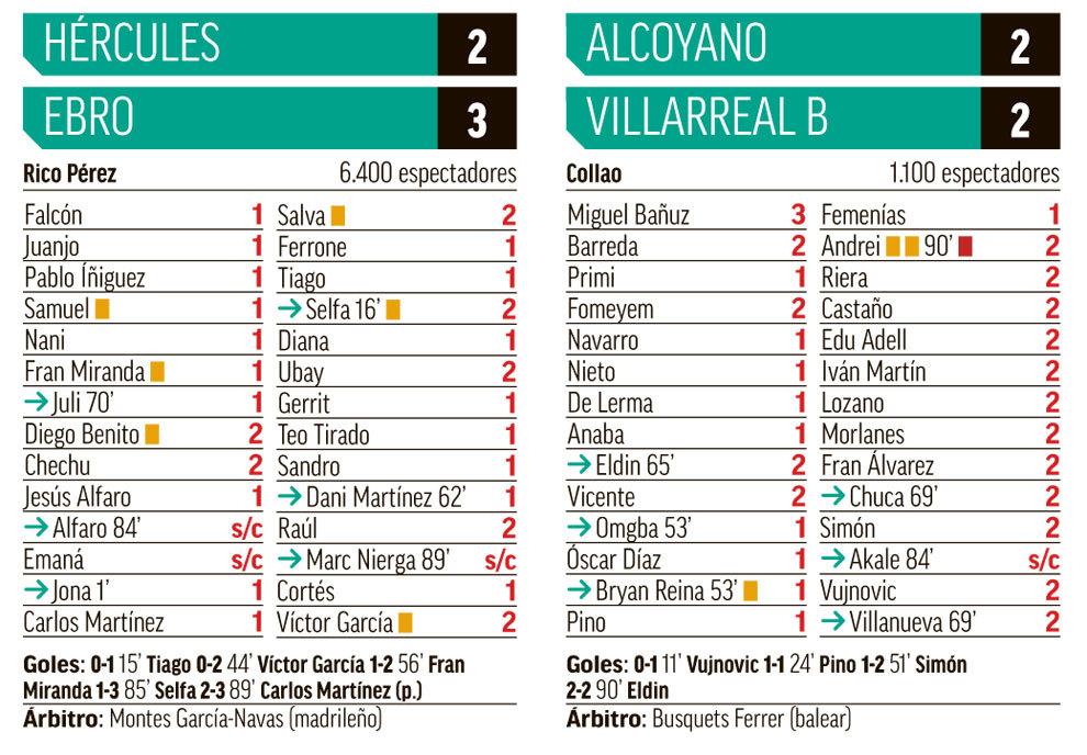 El Ebro deja helado el Rico Pérez con buen juego y pegada | Marca.com