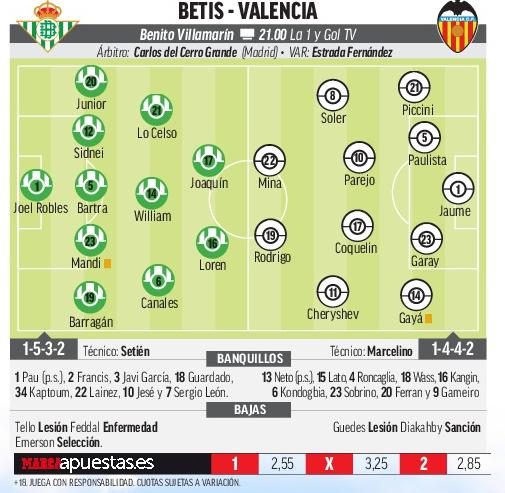 El Betis anota gol olímpico ante el Valencia