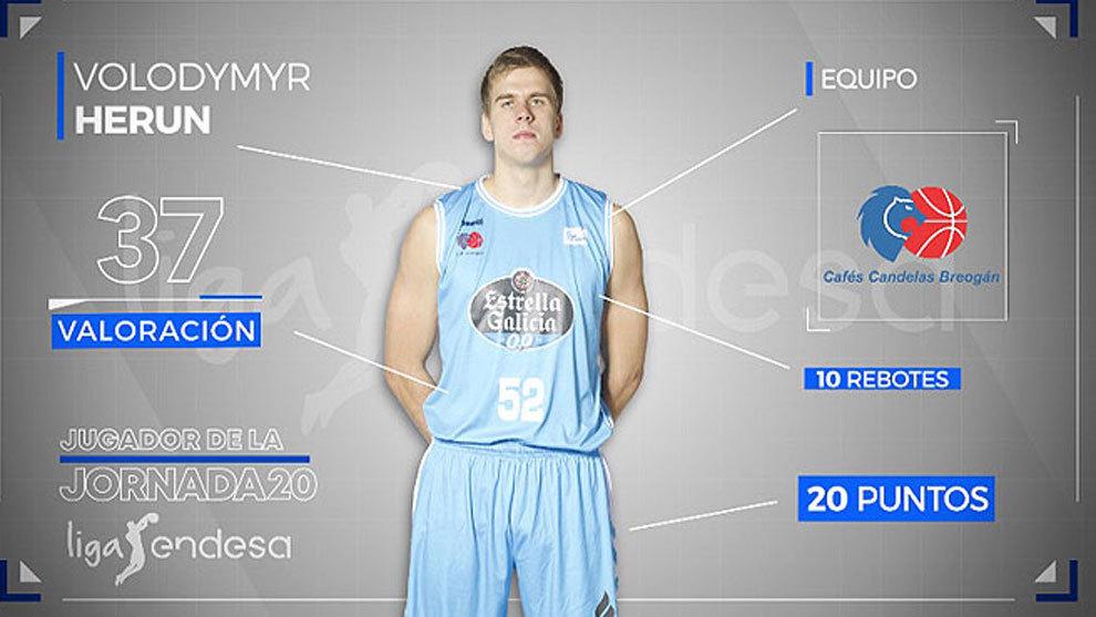 Volodymir Gerun, el MVP de Oro del Breogán que ya ha conquistado la ACB