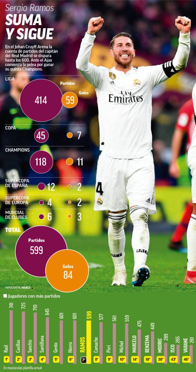 El capitán Europa: la leyenda eterna