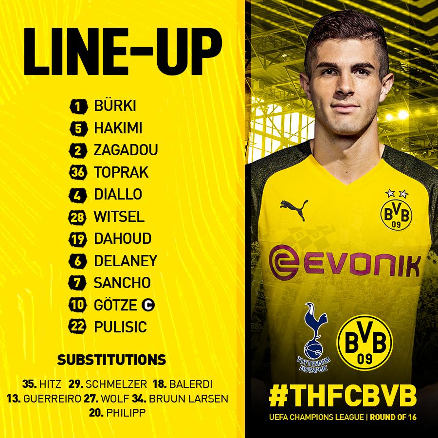 Tottenham Vs Borussia Dortmund: Resumen, Resultado Y Goles