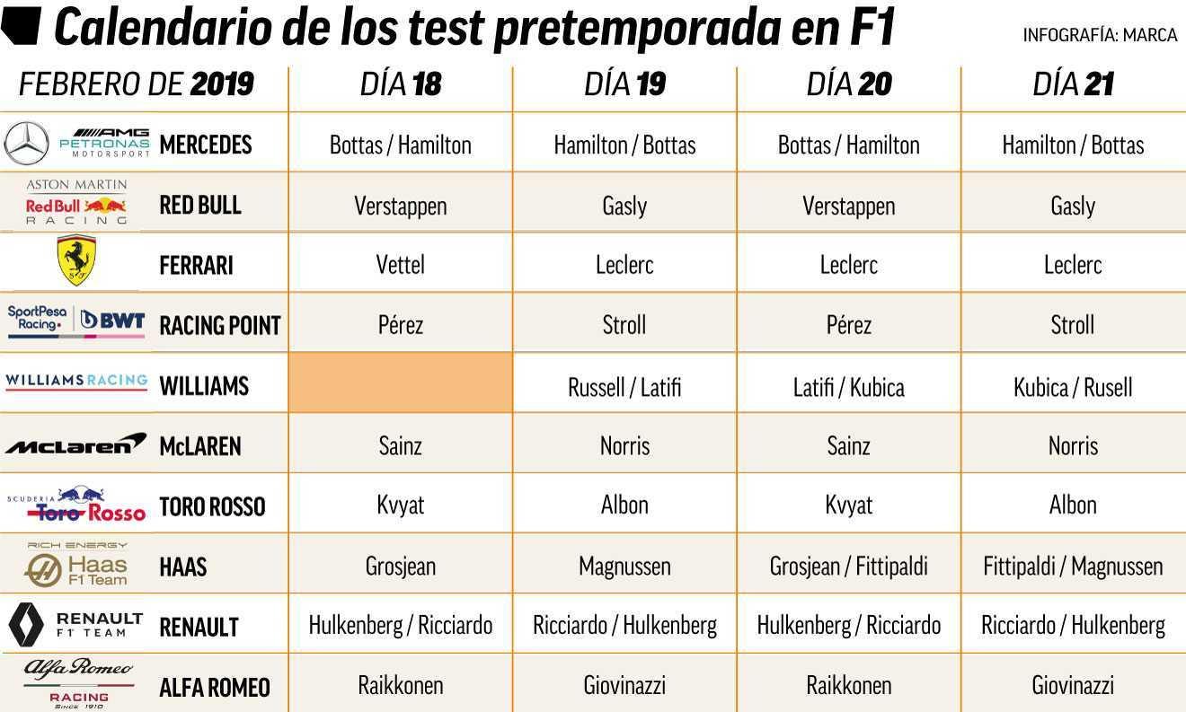 Fórmula 1: Ferrari, ya se conoce el diseño