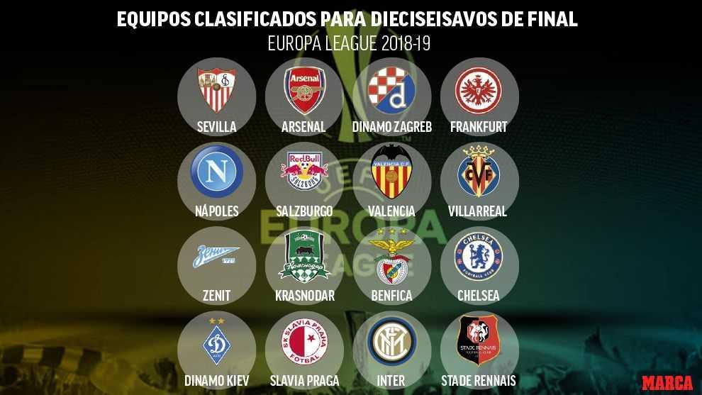 [HILO ÚNICO] UEFA Europa League 2018-19 - Página 5 15507861677977